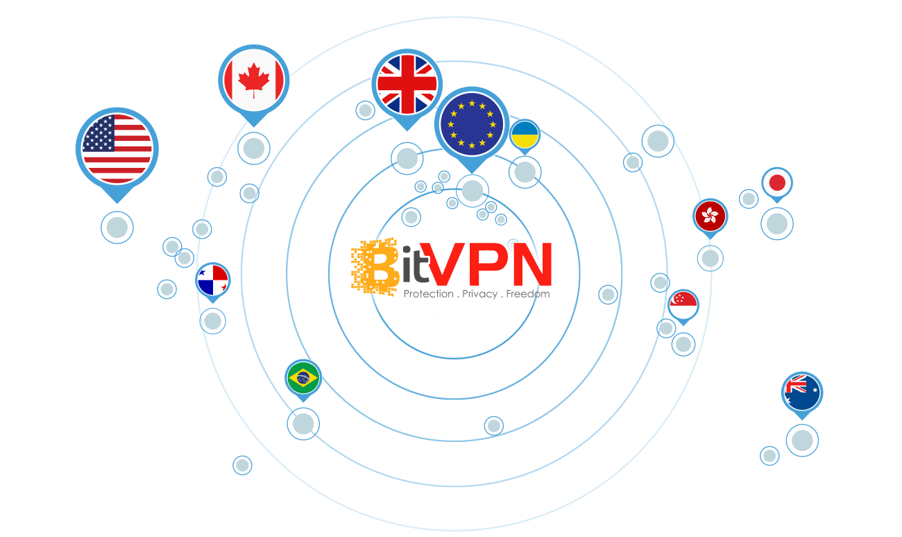 BitVPN Server Locations